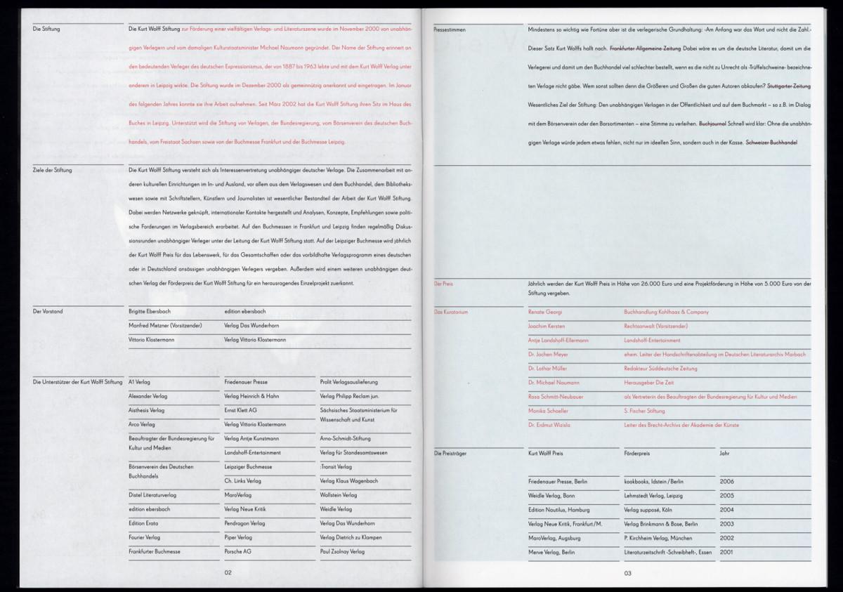 Lamm-Kirch_Kurt-Wolff-Stiftung-Katalog-2006_06